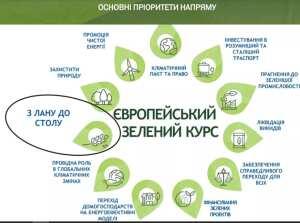 19 листопада 2020 року відбувся інформаційний день «Роль досліджень  та інновацій у  Європейському зеленому курсі. Можливості для українських дослідників»
